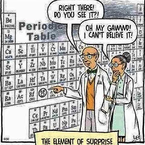 periodic table amendments